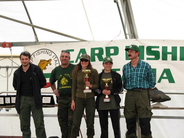 Trofeo C.F.I.